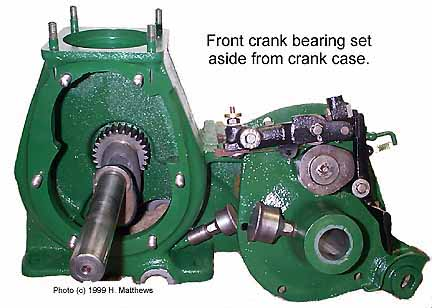Inside the Crank Case
