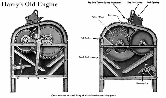 Cross section of steel Pony sheller showing working parts.